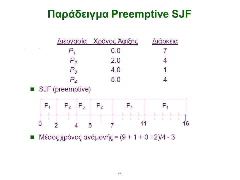 11 Παράδειγμα Preemptive SJF ΔιεργασίαΧρόνος ΆφιξηςΔιάρκεια P 1 0.07 P 2 2.04 P 3 4.01 P 4 5.04 SJF (preemptive) Μέσος χρόνος ανάμονής = (9 + 1 + 0 +2