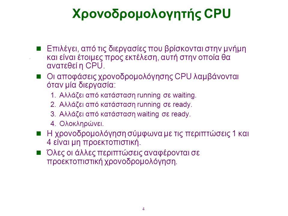 4 Χρονοδρομολογητής CPU Επιλέγει, από τις διεργασίες που βρίσκονται στην μνήμη και είναι έτοιμες προς εκτέλεση, αυτή στην οποία θα ανατεθεί η CPU. Οι