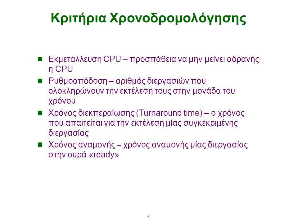 6 Κριτήρια Χρονοδρομολόγησης Εκμετάλλευση CPU – προσπάθεια να μην μείνει αδρανής η CPU Ρυθμοαπόδοση – αριθμός διεργασιών που ολοκληρώνουν την εκτέλεση