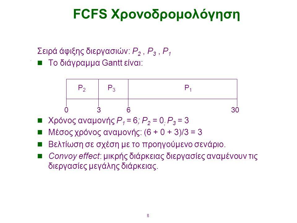 8 FCFS Χρονοδρομολόγηση Σειρά άφιξης διεργασιών: P 2, P 3, P 1 Το διάγραμμα Gantt είναι: Χρόνος αναμονής P 1 = 6; P 2 = 0 ; P 3 = 3 Μέσος χρόνος αναμο