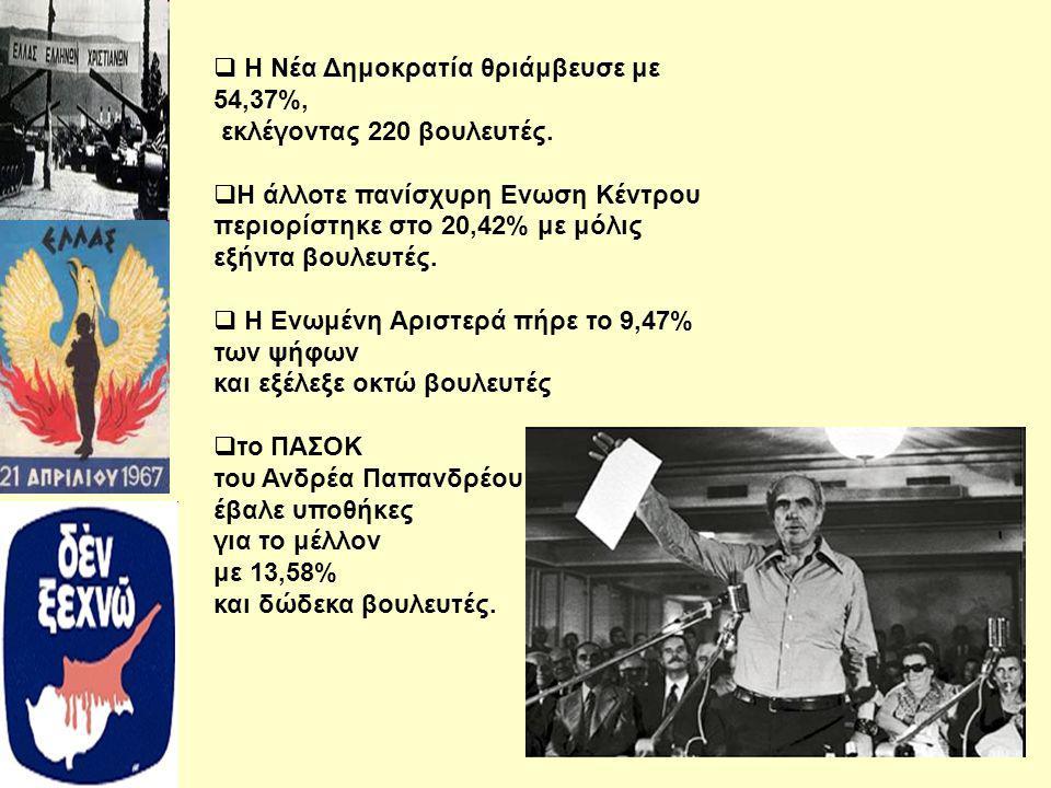  Η Νέα Δημοκρατία θριάμβευσε με 54,37%, εκλέγοντας 220 βουλευτές.  Η άλλοτε πανίσχυρη Ενωση Κέντρου περιορίστηκε στο 20,42% με μόλις εξήντα βουλευτέ