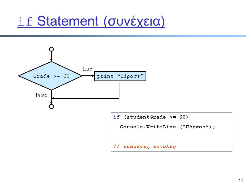 11 if Statement (συνέχεια) print Πέρασε Grade >= 60 true false if (studentGrade >= 60) Console.WriteLine ( Πέρασε ); // επόμενες εντολές