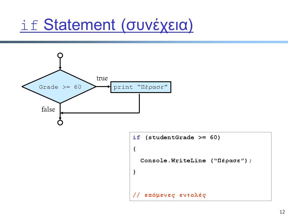 12 if Statement (συνέχεια) print Πέρασε Grade >= 60 true false if (studentGrade >= 60) { Console.WriteLine ( Πέρασε ); } // επόμενες εντολές
