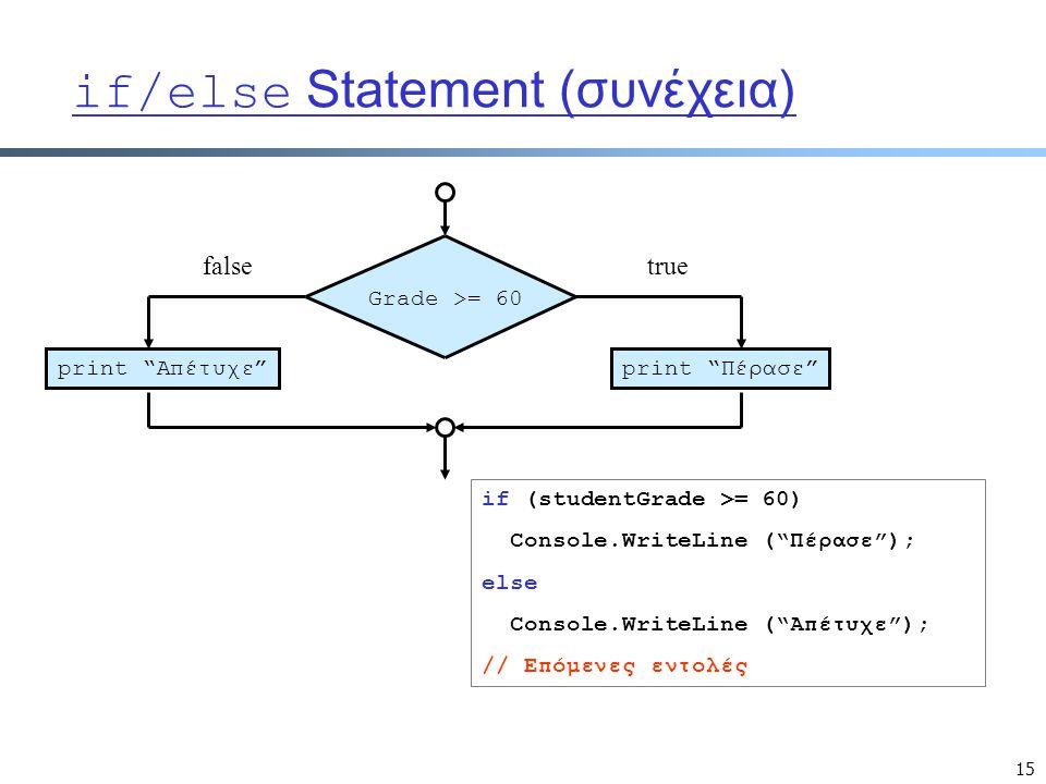 15 if/else Statement (συνέχεια) Grade >= 60 print Πέρασε print Απέτυχε falsetrue if (studentGrade >= 60) Console.WriteLine ( Πέρασε ); else Console.WriteLine ( Απέτυχε ); // Επόμενες εντολές
