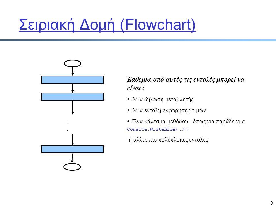 4 Πιο ενδιαφέρον: Εντολές ελέγχου r Επιλογής (ή αλλιώς εντολές συνθήκης): οι οποίες αποφασίζουν εάν κάποιο statement θα εκτελεσθεί ή όχι; Παραδείγματα: if selection (μια επιλογή) if/else selection (δύο επιλογές) –Επίσης: ο τριπλός operator συνθήκης e 1 ?e 2 :e 3 Το switch statement (πολλαπλές επιλογές) r Επανάληψη ( loop statements): επαναληπτική εκτέλεση κάποιων εντολών (για ένα συγκεκριμένο αριθμό επαναλήψεων ή μέχρι να ικανοποιείται κάποια συνθήκη).