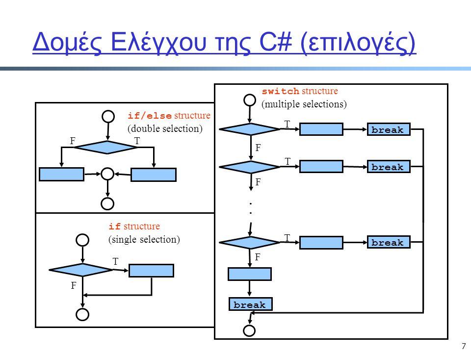8 Δομές Ελέγχου της C# : Επαναλήψεις T F while structure T F do/while structure F T for structure/ foreach structure