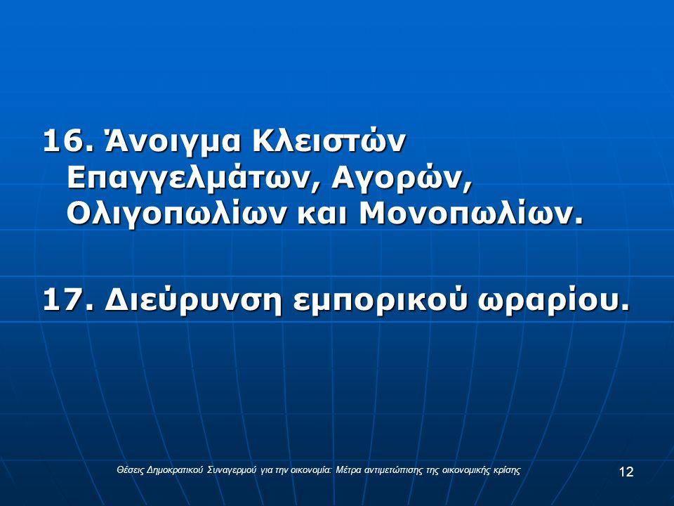 16. Άνοιγμα Κλειστών Επαγγελμάτων, Αγορών, Ολιγοπωλίων και Μονοπωλίων.
