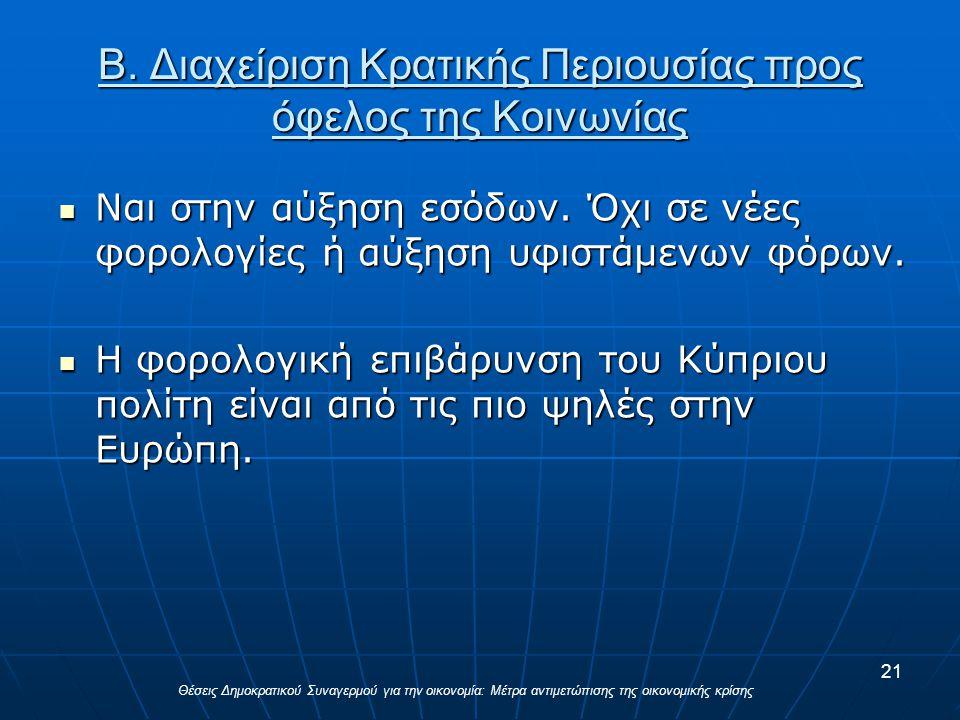 Β. Διαχείριση Κρατικής Περιουσίας προς όφελος της Κοινωνίας Ναι στην αύξηση εσόδων.