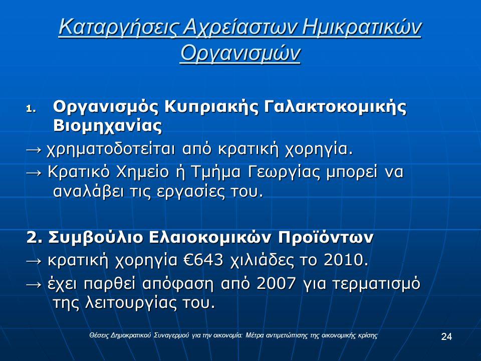 Καταργήσεις Αχρείαστων Ημικρατικών Οργανισμών 1.