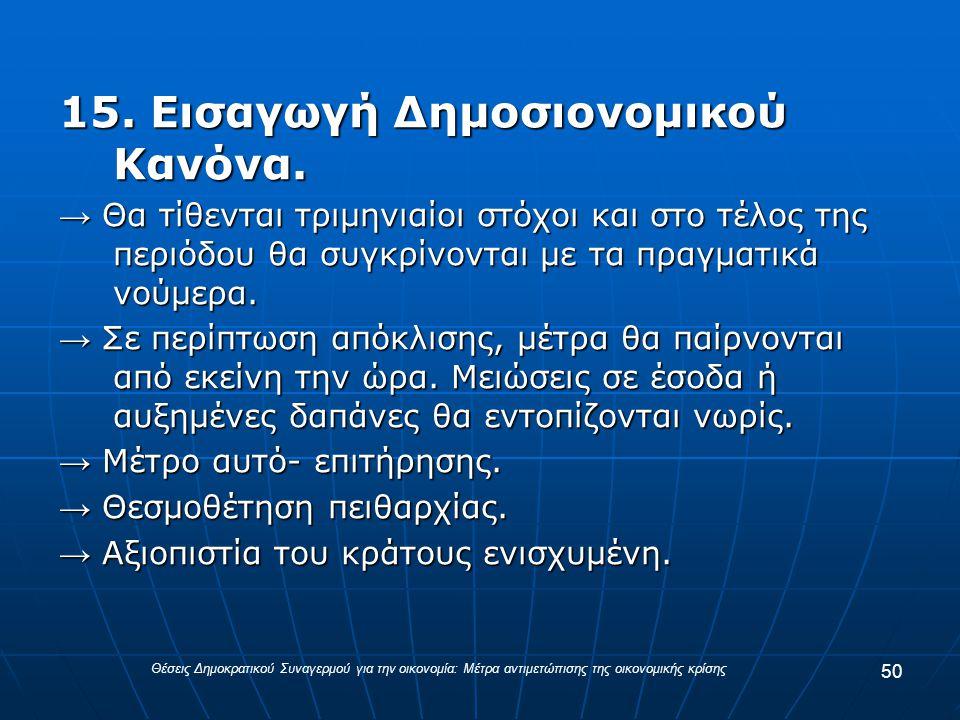 15. Εισαγωγή Δημοσιονομικού Κανόνα.