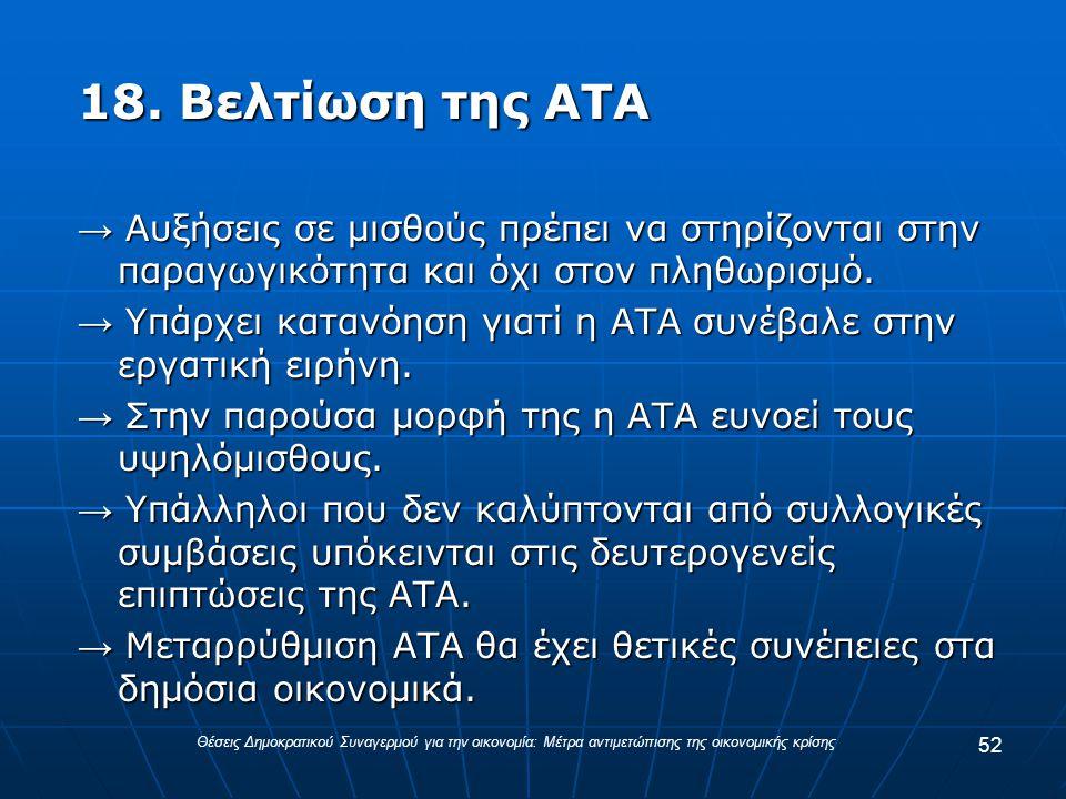 18. Βελτίωση της ΑΤΑ → Αυξήσεις σε μισθούς πρέπει να στηρίζονται στην παραγωγικότητα και όχι στον πληθωρισμό. → Υπάρχει κατανόηση γιατί η ΑΤΑ συνέβαλε
