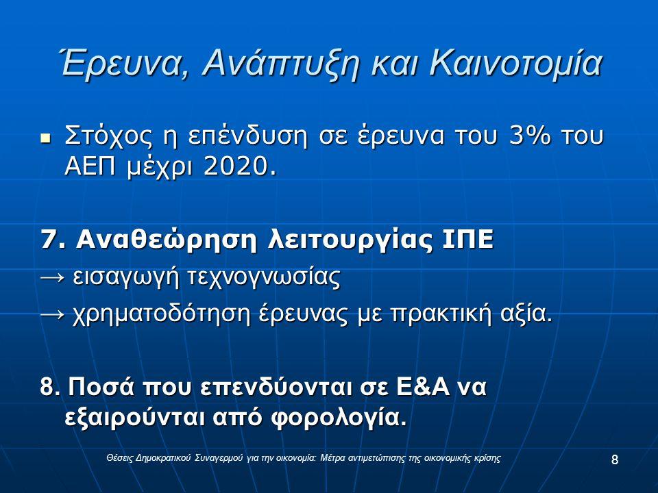 Έρευνα, Ανάπτυξη και Καινοτομία Στόχος η επένδυση σε έρευνα του 3% του ΑΕΠ μέχρι 2020.
