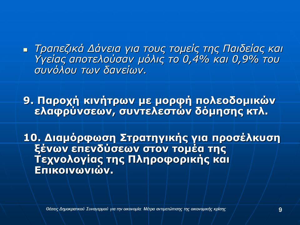 11.Δημιουργία Φορέα Μελέτης Διεθνών Τάσεων για στήριξη τομέα χρηματοοικονομικών υπηρεσιών.