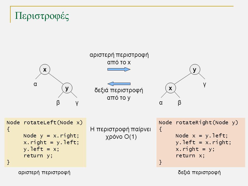 Περιστροφές TexPoint fonts used in EMF.