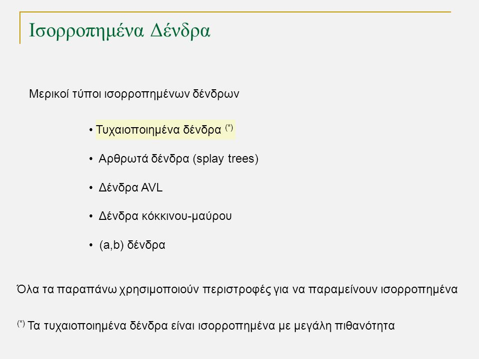 Διαμέριση TexPoint fonts used in EMF.