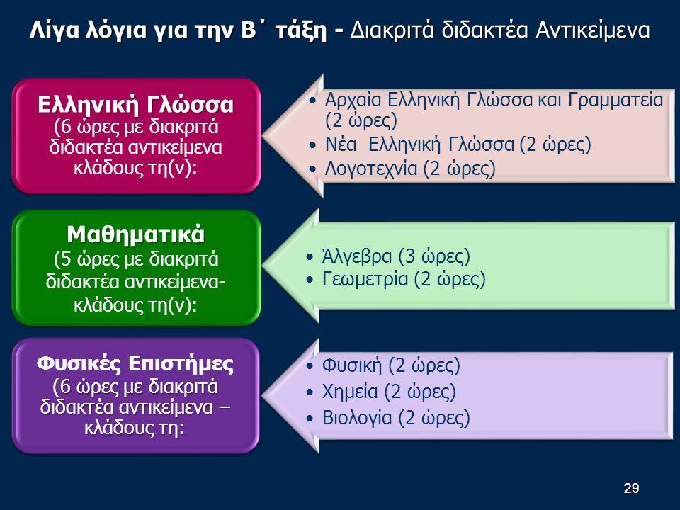 Λίγα λόγια για την Β΄ τάξη - Διακριτά διδακτέα Αντικείμενα 29 Αρχαία Ελληνική Γλώσσα και Γραμματεία (2 ώρες) Νέα Ελληνική Γλώσσα (2 ώρες) Λογοτεχνία (2 ώρες) Ελληνική Γλώσσα Ελληνική Γλώσσα (6 ώρες με διακριτά διδακτέα αντικείμενα κλάδους τη(ν): Άλγεβρα (3 ώρες) Γεωμετρία (2 ώρες) Μαθηματικά (5 ώρες με διακριτά διδακτέα αντικείμενα- κλάδους τη(ν): Φυσική (2 ώρες) Χημεία (2 ώρες) Βιολογία (2 ώρες) 6 ώρες με διακριτά διδακτέα αντικείμενα – κλάδους τη: Φυσικές Επιστήμες ( 6 ώρες με διακριτά διδακτέα αντικείμενα – κλάδους τη: