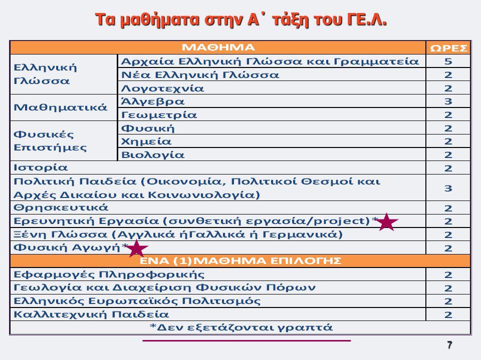 Τα μαθήματα στη Β' ΓΕΛ 28 ΜάθημαΏρες Ομάδες προσανατολισμού Ώρες Ελληνική Γλώσσα Ανθρωπιστικών Σπουδών Μαθηματικά Φυσικές Επιστήμες Αρχαία Ελ.