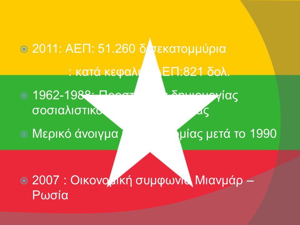  2011: ΑΕΠ: 51.260 δισεκατομμύρια : κατά κεφαλήν ΑΕΠ:821 δολ.