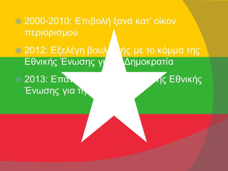  2000-2010: Επιβολή ξανά κατ' οίκον περιορισμού  2012: Εξελέγη βουλευτής με το κόμμα της Εθνικής Ένωσης για τη Δημοκρατία  2013: Επανεξελέγη πρόεδρος της Εθνικής Ένωσης για τη Δημοκρατία