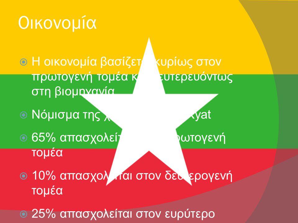 Οικονομία  Η οικονομία βασίζεται κυρίως στον πρωτογενή τομέα και δευτερευόντως στη βιομηχανία  Νόμισμα της χώρας είναι το Kyat  65% απασχολείται στον πρωτογενή τομέα  10% απασχολείται στον δευτερογενή τομέα  25% απασχολείται στον ευρύτερο τριτογενή (μεταφορές- επικοινωνιακό δίκτυο)