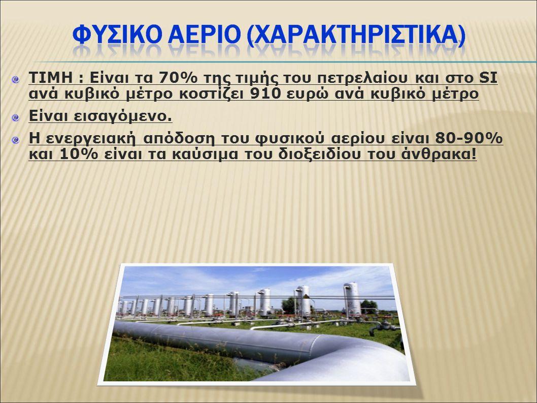 ΤΙΜΗ : Είναι τα 70% της τιμής του πετρελαίου και στο SI ανά κυβικό μέτρο κοστίζει 910 ευρώ ανά κυβικό μέτρο Είναι εισαγόμενο.