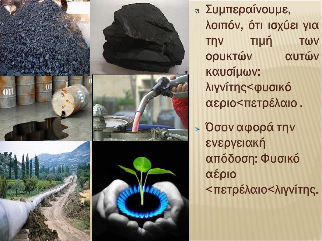 Συμπεραίνουμε, λοιπόν, ότι ισχύει για την τιμή των ορυκτών αυτών καυσίμων: λιγνίτης<φυσικό αεριο<πετρέλαιο.