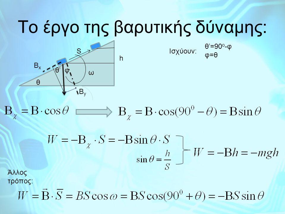 Το έργο της βαρυτικής δύναμης: ΒxΒx ΒyΒy S θ θ'φ θ'=90 ο -φ φ=θ h Ισχύουν: Άλλος τρόπος: ω