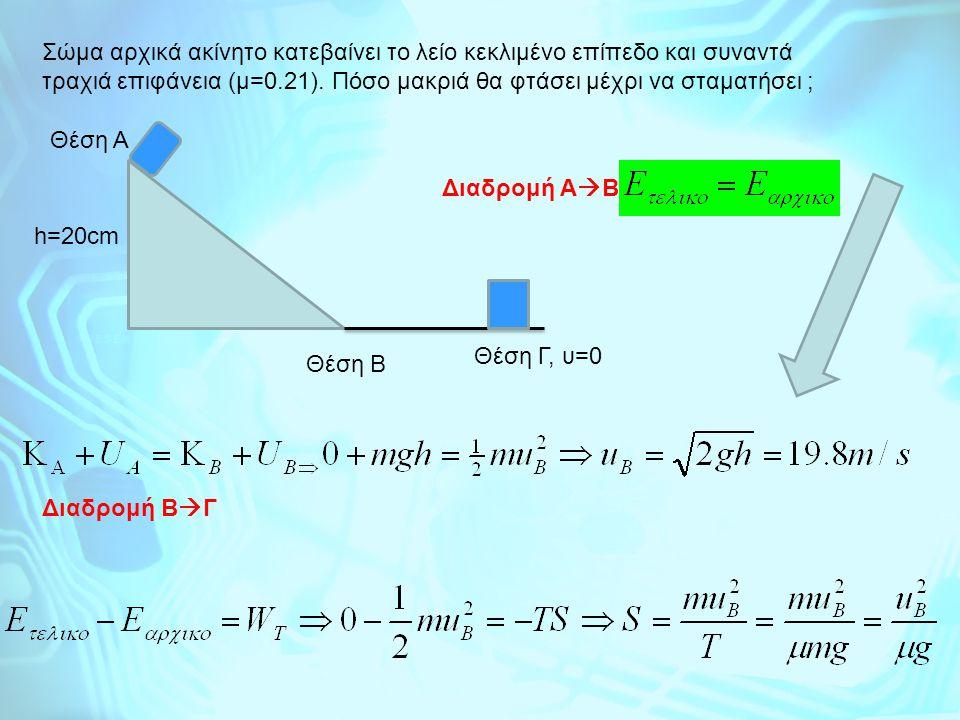 Σώμα αρχικά ακίνητο κατεβαίνει το λείο κεκλιμένο επίπεδο και συναντά τραχιά επιφάνεια (μ=0.21). Πόσο μακριά θα φτάσει μέχρι να σταματήσει ; h=20cm Θέσ