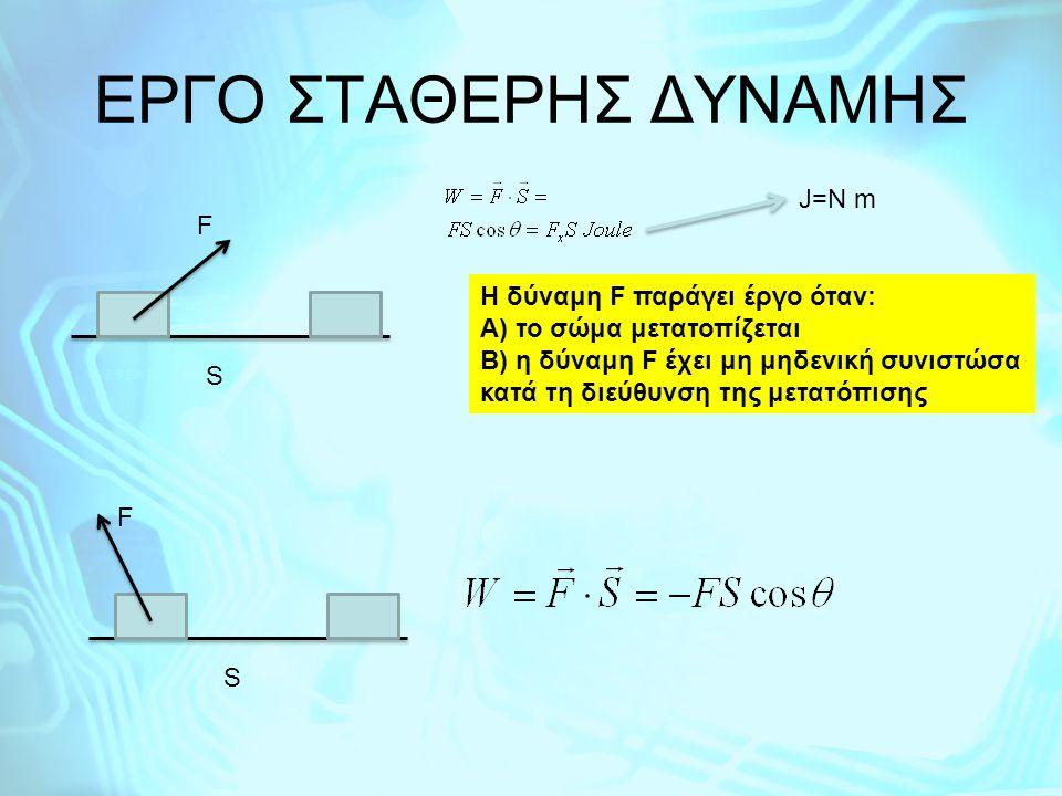EΡΓΟ ΣΤΑΘΕΡΗΣ ΔΥΝΑΜΗΣ F S J=N m H δύναμη F παράγει έργο όταν: Α) το σώμα μετατοπίζεται Β) η δύναμη F έχει μη μηδενική συνιστώσα κατά τη διεύθυνση της