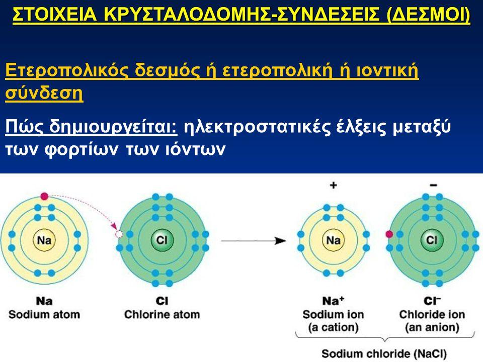 Ετεροπολικός δεσμός ή ετεροπολική ή ιοντική σύνδεση Πώς δημιουργείται: ηλεκτροστατικές έλξεις μεταξύ των φορτίων των ιόντων ΣΤΟΙΧΕΙΑ ΚΡΥΣΤΑΛΟΔΟΜΗΣ-ΣΥΝ