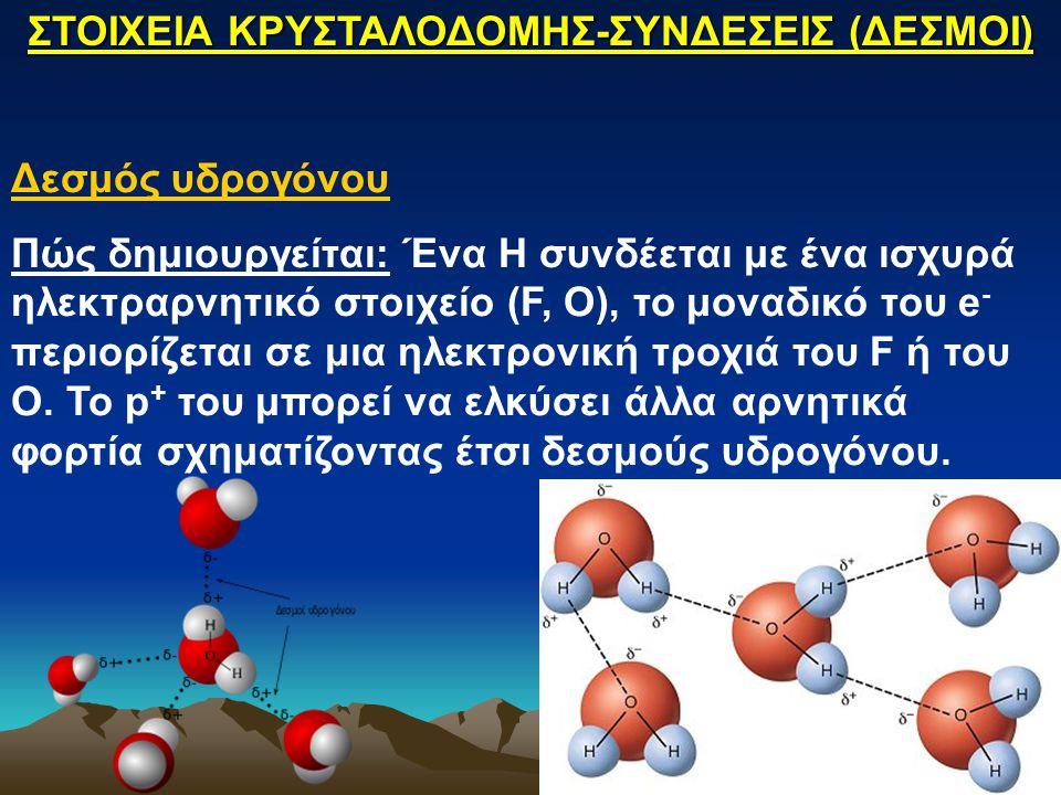 ΣΤΟΙΧΕΙΑ ΚΡΥΣΤΑΛΟΔΟΜΗΣ-ΣΥΝΔΕΣΕΙΣ (ΔΕΣΜΟΙ) Δεσμός υδρογόνου Πώς δημιουργείται: Ένα Η συνδέεται με ένα ισχυρά ηλεκτραρνητικό στοιχείο (F, O), το μοναδικ