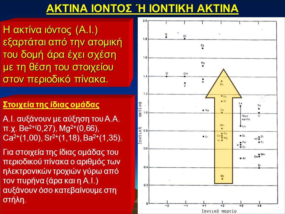 ΑΚΤΙΝΑ ΙΟΝΤΟΣ Ή ΙΟΝΤΙΚΗ ΑΚΤΙΝΑ Η ακτίνα ιόντος (Α.Ι.) εξαρτάται από την ατομική του δομή άρα έχει σχέση με τη θέση του στοιχείου στον περιοδικό πίνακα