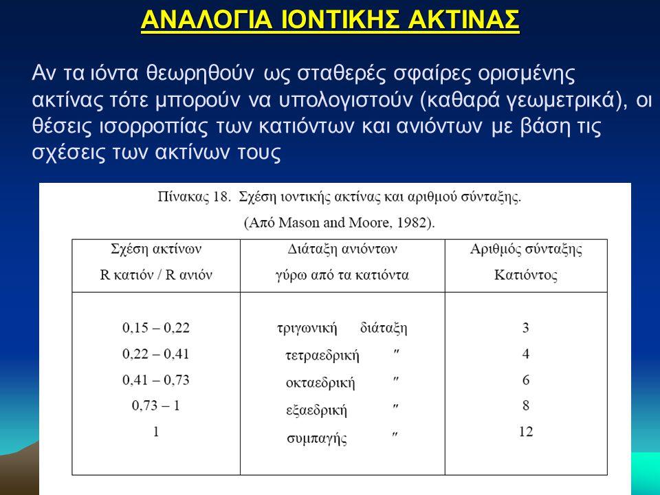 ΑΝΑΛΟΓΙΑ ΙΟΝΤΙΚΗΣ ΑΚΤΙΝΑΣ Αν τα ιόντα θεωρηθούν ως σταθερές σφαίρες ορισμένης ακτίνας τότε μπορούν να υπολογιστούν (καθαρά γεωμετρικά), οι θέσεις ισορ
