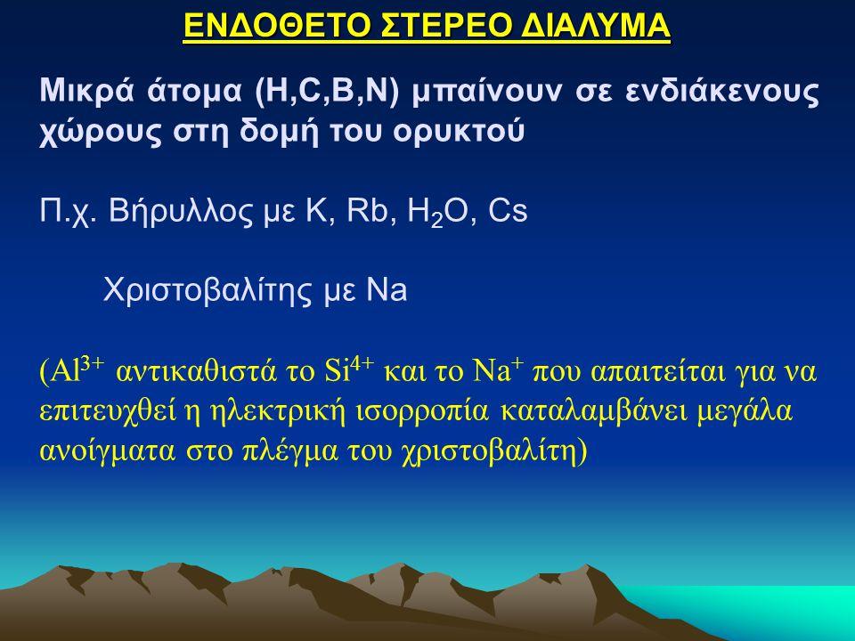 Μικρά άτομα (Η,C,B,N) μπαίνουν σε ενδιάκενους χώρους στη δομή του ορυκτού Π.χ. Βήρυλλος με Κ, Rb, H 2 O, Cs Χριστοβαλίτης με Na (Al 3+ αντικαθιστά το