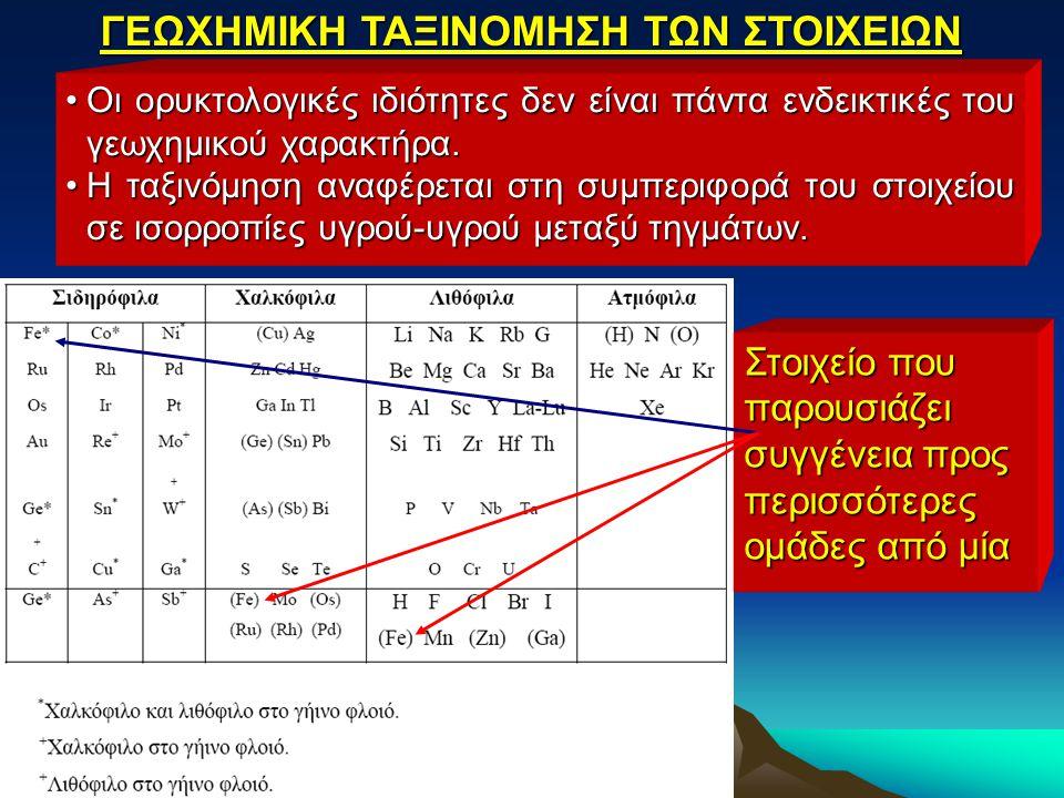 ΓΕΩΧΗΜΙΚΗ ΤΑΞΙΝΟΜΗΣΗ ΤΩΝ ΣΤΟΙΧΕΙΩΝ Ο γεωχημικός χαρακτήρας ενός στοιχείου καθορίζεται σε μεγάλο βαθμό από την ηλεκτρονική διαμόρφωση των ατόμων του Συστηματική του θέση στον περιοδικό πίνακα Λιθόφιλα: σχηματίζουν εύκολα ιόντα με εξωτερική στοιβάδα από 8 e - Σιδηρόφιλα: 8η ομάδα και μερικά γειτονικά στοιχεία των οποίων οι εξωτερικές στοιβάδες των ηλεκτρονίων είναι κατά ένα μεγάλο μέρος ατελώς συμπληρωμένες Χαλκόφιλα: τα ιόντα τους έχουν 18 e- στην εξωτερική τους στοιβάδα Ατμόφιλα: