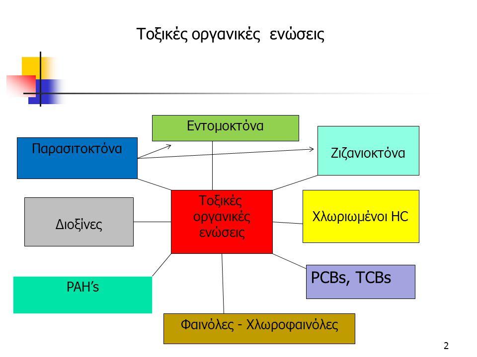 2 Τοξικές οργανικές ενώσεις Ζιζανιοκτόνα Χλωριωμένοι HC Παρασιτοκτόνα Διοξίνες PAH's PCBs, ΤCBs Εντομοκτόνα Φαινόλες - Χλωροφαινόλες Τοξικές οργανικές ενώσεις