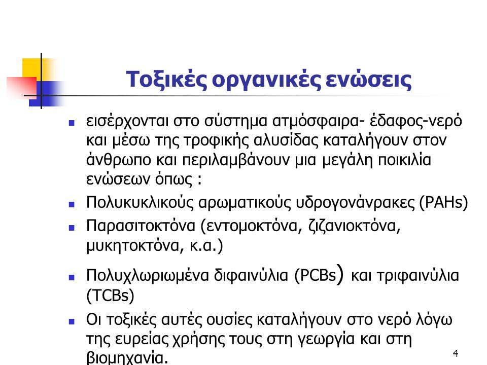 25 Πολυχλωριωμένα διφαινύλια (PCΒ's)