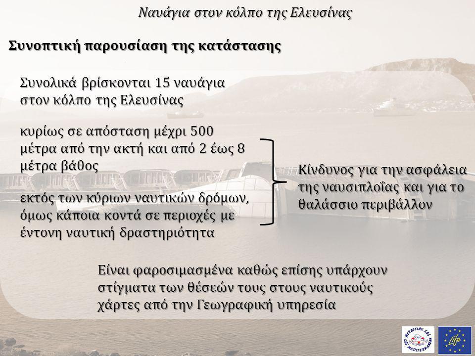 Συνολικά βρίσκονται 15 ναυάγια στον κόλπο της Ελευσίνας κυρίως σε απόσταση μέχρι 500 μέτρα από την ακτή και από 2 έως 8 μέτρα βάθος Συνοπτική παρουσία
