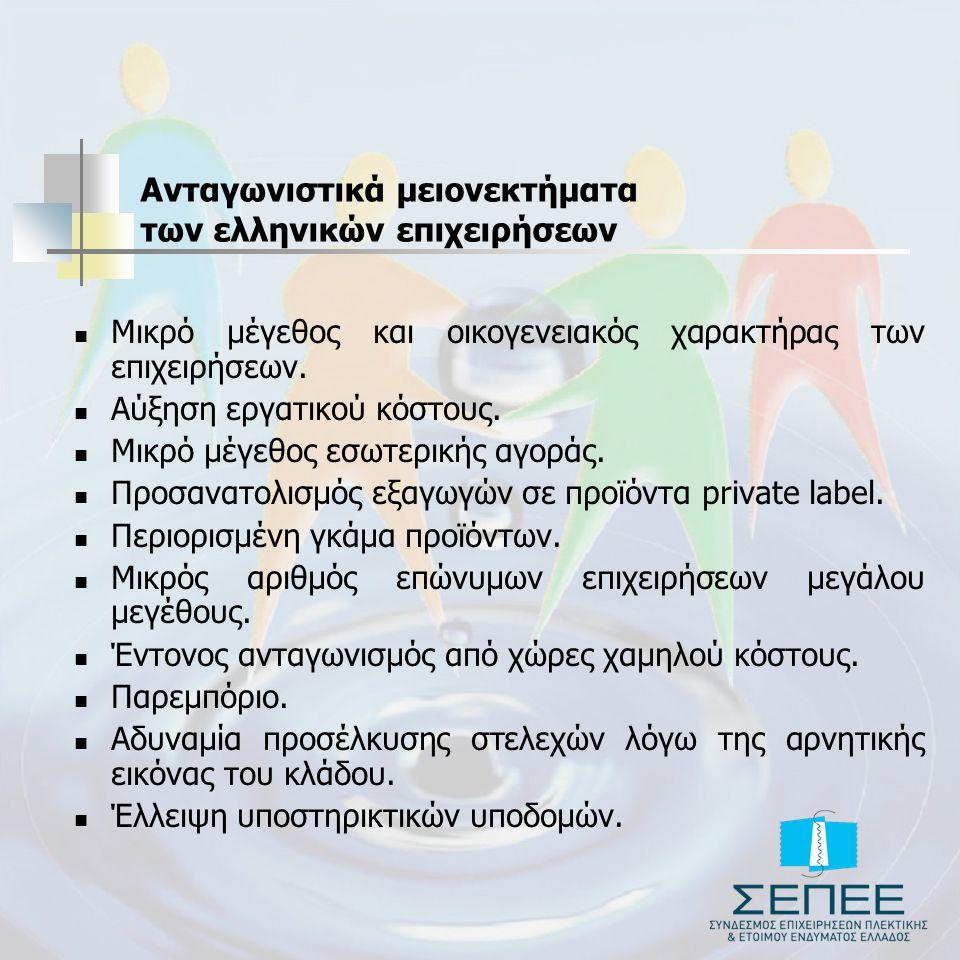 Ανταγωνιστικά μειονεκτήματα των ελληνικών επιχειρήσεων Μικρό μέγεθος και οικογενειακός χαρακτήρας των επιχειρήσεων.