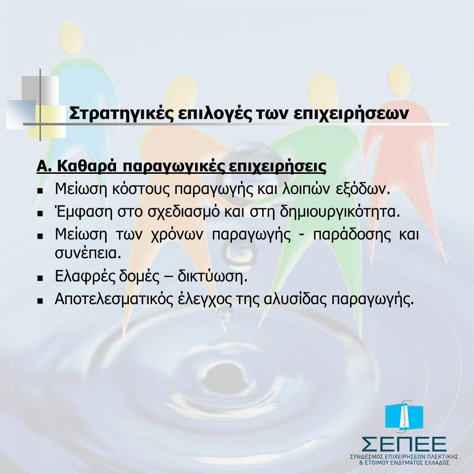 Στρατηγικές επιλογές των επιχειρήσεων Α.