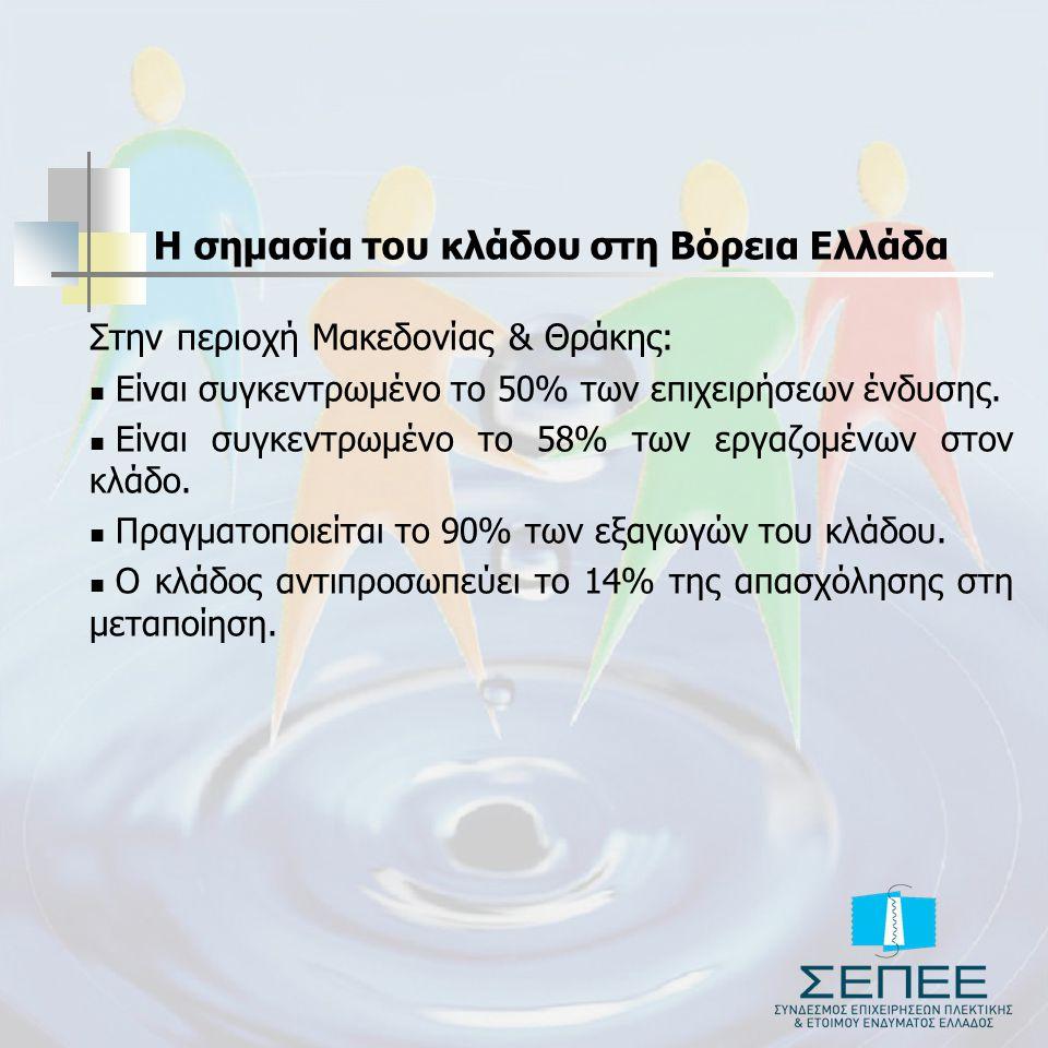 Στην περιοχή Μακεδονίας & Θράκης: Είναι συγκεντρωμένο το 50% των επιχειρήσεων ένδυσης. Είναι συγκεντρωμένο το 58% των εργαζομένων στον κλάδο. Πραγματο