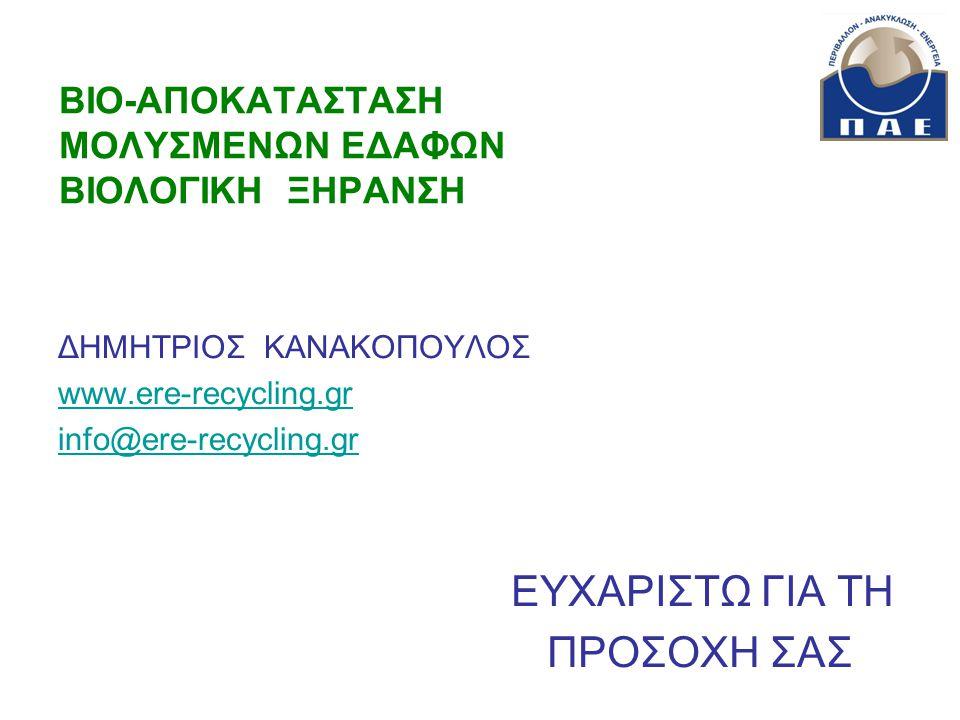 ΒΙΟ-ΑΠΟΚΑΤΑΣΤΑΣΗ ΜΟΛΥΣΜΕΝΩΝ ΕΔΑΦΩΝ ΒΙΟΛΟΓΙΚΗ ΞΗΡΑΝΣΗ ΕΥΧΑΡΙΣΤΩ ΓΙΑ ΤΗ ΠΡΟΣΟΧΗ ΣΑΣ ΔΗΜΗΤΡΙΟΣ ΚΑΝΑΚΟΠΟΥΛΟΣ www.ere-recycling.gr info@ere-recycling.gr
