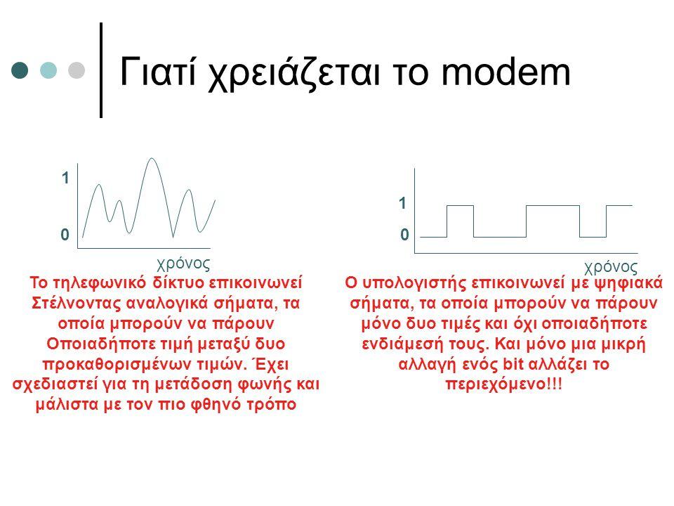 Γιατί χρειάζεται το modem 0 1 χρόνος Το τηλεφωνικό δίκτυο επικοινωνεί Στέλνοντας αναλογικά σήματα, τα οποία μπορούν να πάρουν Οποιαδήποτε τιμή μεταξύ