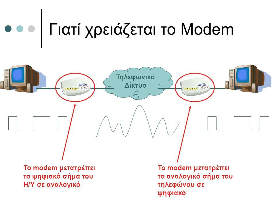 Γιατί χρειάζεται το Modem Τηλεφωνικό Δίκτυο Το modem μετατρέπει το ψηφιακό σήμα του Η/Υ σε αναλογικό Το modem μετατρέπει το αναλογικό σήμα του τηλεφών
