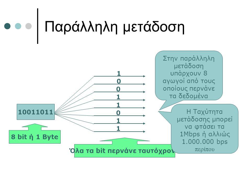 Παράλληλη μετάδοση 10011011 1 0 0 1 1 0 1 1 8 bit ή 1 Byte Όλα τα bit περνάνε ταυτόχρονα Στην παράλληλη μετάδοση υπάρχουν 8 αγωγοί από τους οποίους πε