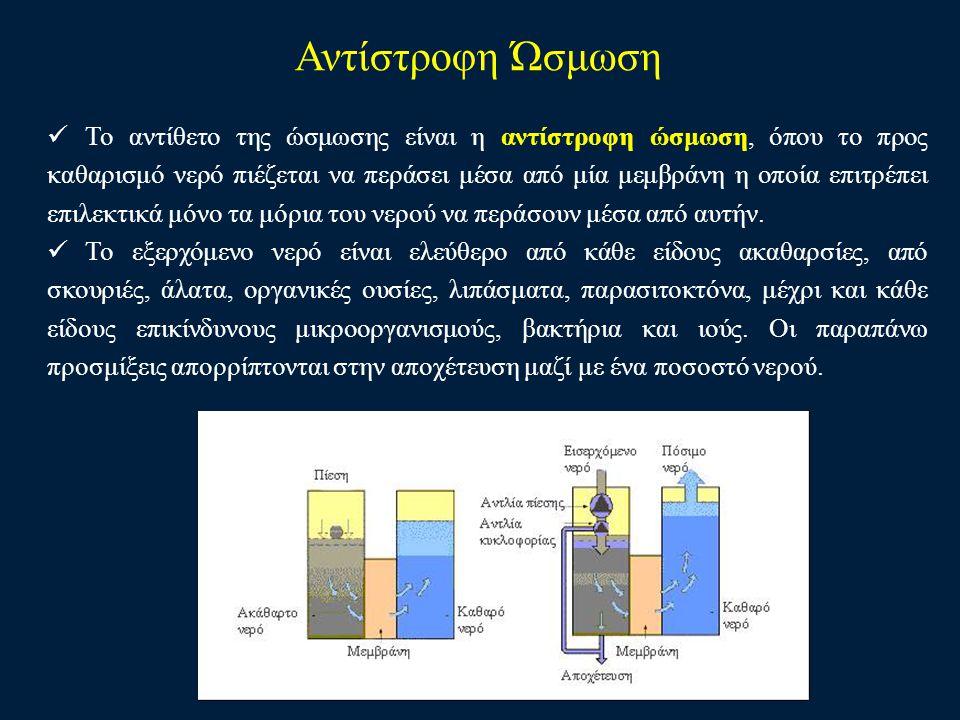 Αντίστροφη Ώσμωση Το αντίθετο της ώσμωσης είναι η αντίστροφη ώσμωση, όπου το προς καθαρισμό νερό πιέζεται να περάσει μέσα από μία μεμβράνη η οποία επι