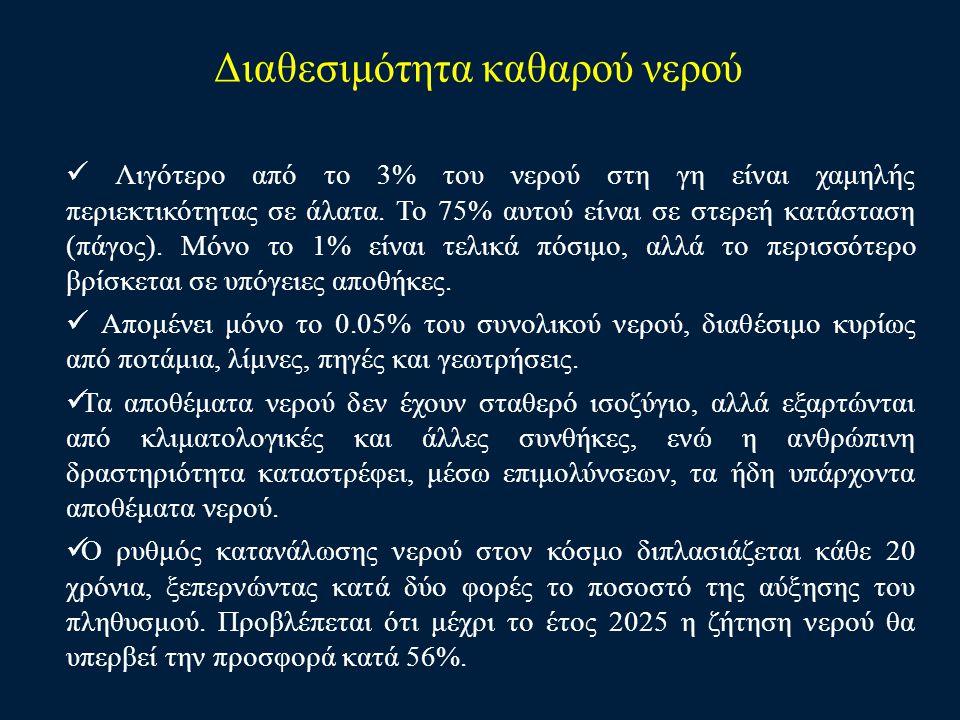 Διαθεσιμότητα νερού στην Ελλάδα Στον Ελληνικό χώρο αρκετές περιοχές έχουν πρόβλημα καθαρού νερού.