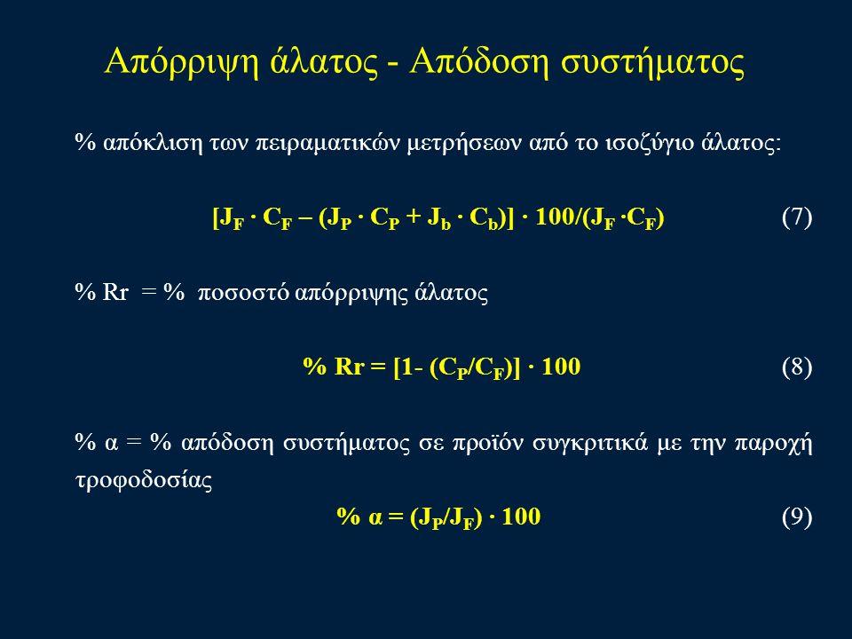 Απόρριψη άλατος - Απόδοση συστήματος % απόκλιση των πειραματικών μετρήσεων από το ισοζύγιο άλατος: [J F · C F – (J P · C P + J b · C b )] · 100/(J F ·