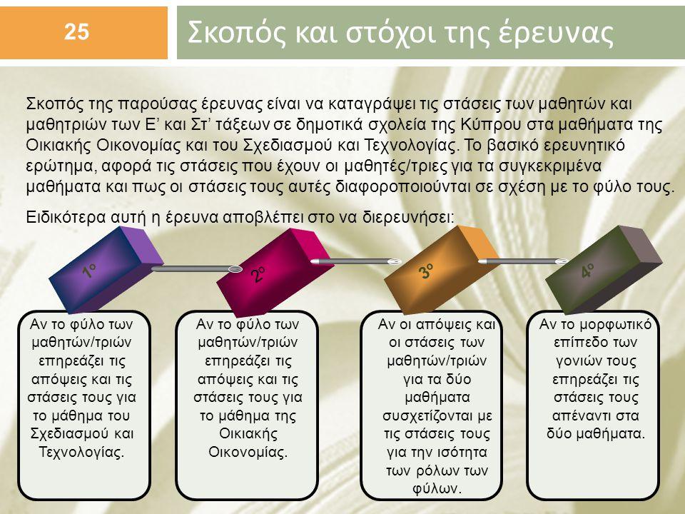 Αν το φύλο των μαθητών/τριών επηρεάζει τις απόψεις και τις στάσεις τους για το μάθημα του Σχεδιασμού και Τεχνολογίας.
