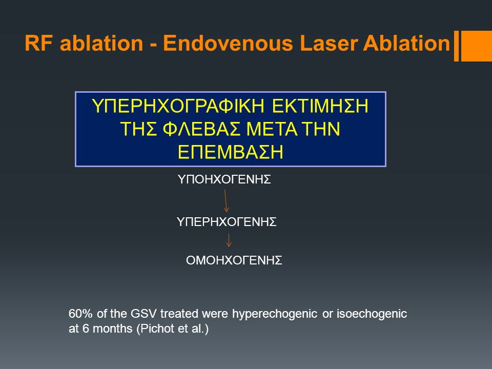 RF ablation - Endovenous Laser Ablation ΥΠΟΗΧΟΓΕΝΗΣ ΥΠΕΡΗΧΟΓΕΝΗΣ ΟΜΟΗΧΟΓΕΝΗΣ 60% of the GSV treated were hyperechogenic or isoechogenic at 6 months (P
